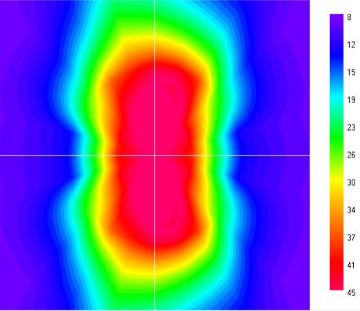 Фотометрические и радиометрические характеристики